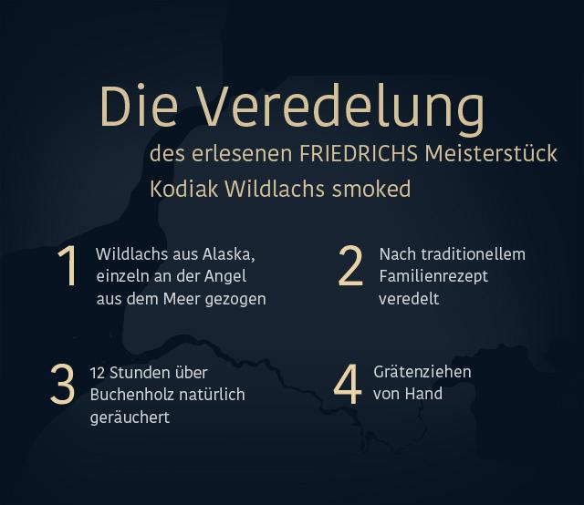 Die Veredelung des erlesen FRIEDRICHS Meisterstück Kodiak Wildlachs smoked