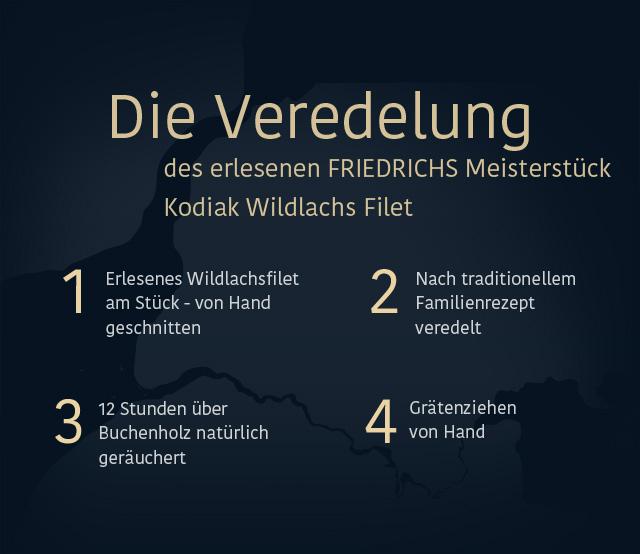 Die Veredelung des erlesenen FRIEDRICHS Meisterstück Kodiak Wildlachs Filet