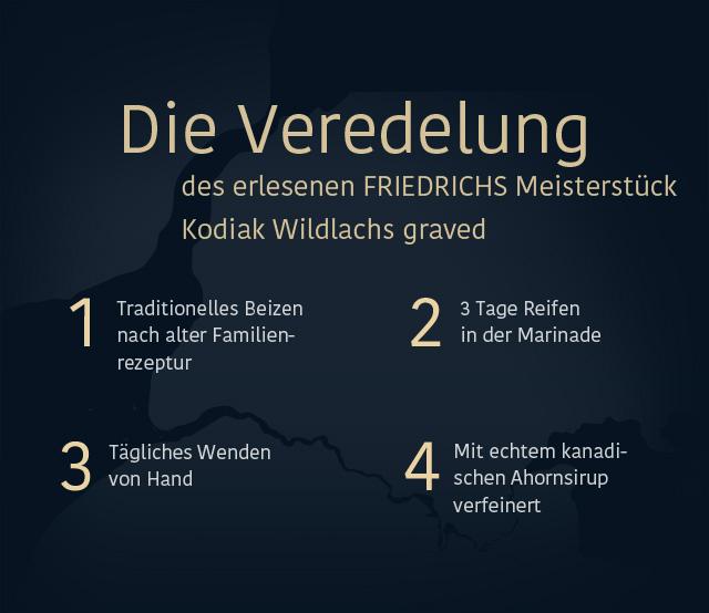 Die Veredelung des erlesenen FRIEDRICHS Meisterstück Kodiak Wildlachs graved